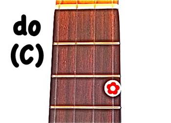 ukulele_C_do_H.JPG