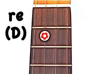 ukulele_D_re.JPG