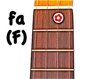 ukulele_F_fa.JPG